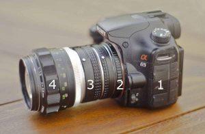 APS-C Spiegelreflexkamera